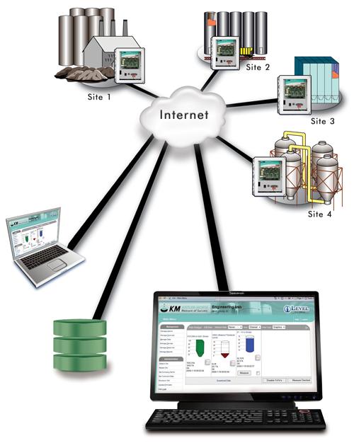 ORB_KM_System_Diagram_GPH.png